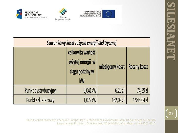 SILESIANET 33 Projekt współfinasowany przez Unie Europejską z Europejskiego Funduszu Rozwoju Regionalnego w Ramach