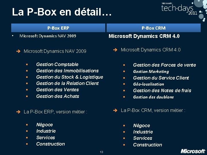 La P-Box en détail… P-Box ERP • P-Box CRM Microsoft Dynamics NAV 2009 Microsoft