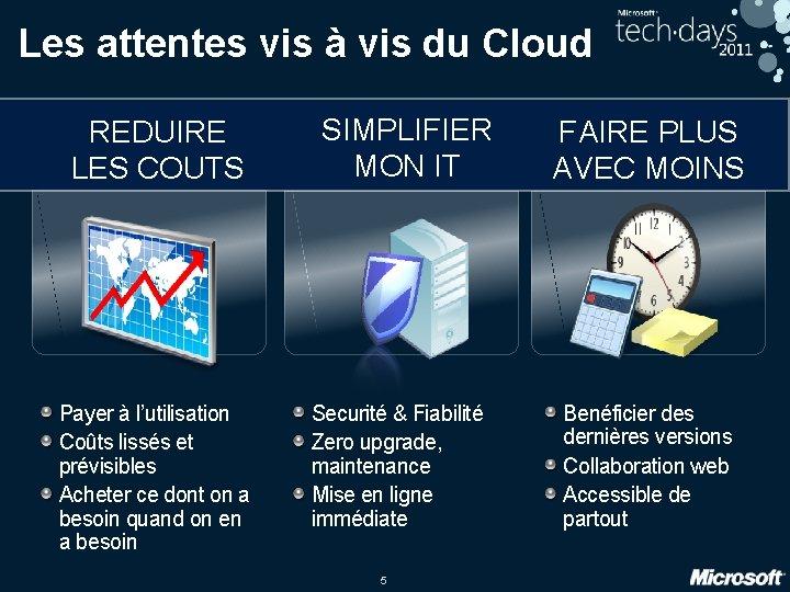 Les attentes vis à vis du Cloud REDUIRE LES COUTS Payer à l'utilisation Coûts