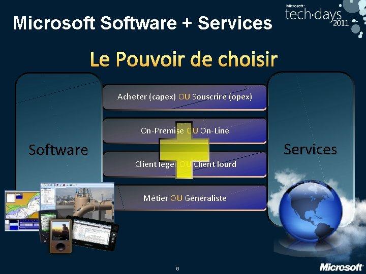 Microsoft Software + Services Le Pouvoir de choisir Acheter (capex) OU Souscrire (opex) On-Premise