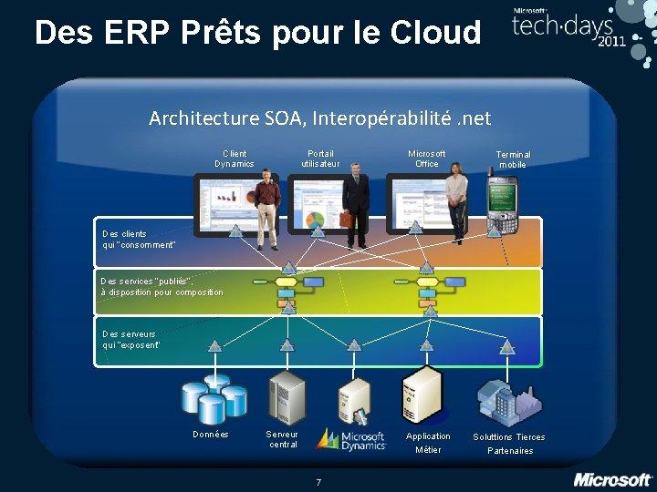 Des ERP Prêts pour le Cloud Architecture SOA, Interopérabilité. net Client Dynamics Portail utilisateur