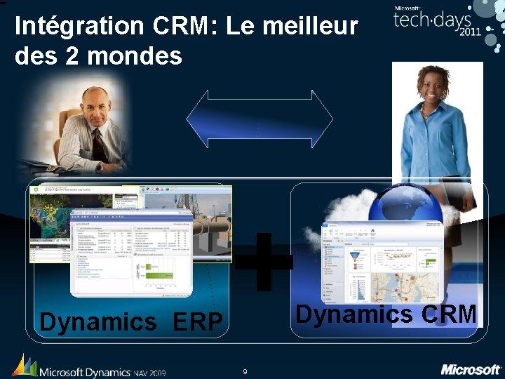 Intégration CRM: Le meilleur des 2 mondes Dynamics ERP + Dynamics CRM 9