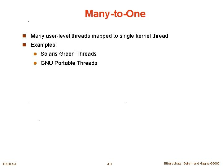 Many-to-One n Many user-level threads mapped to single kernel thread n Examples: XE 33