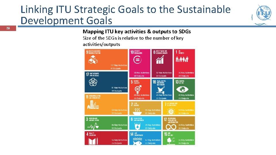 28 Linking ITU Strategic Goals to the Sustainable Development Goals Mapping ITU key activities