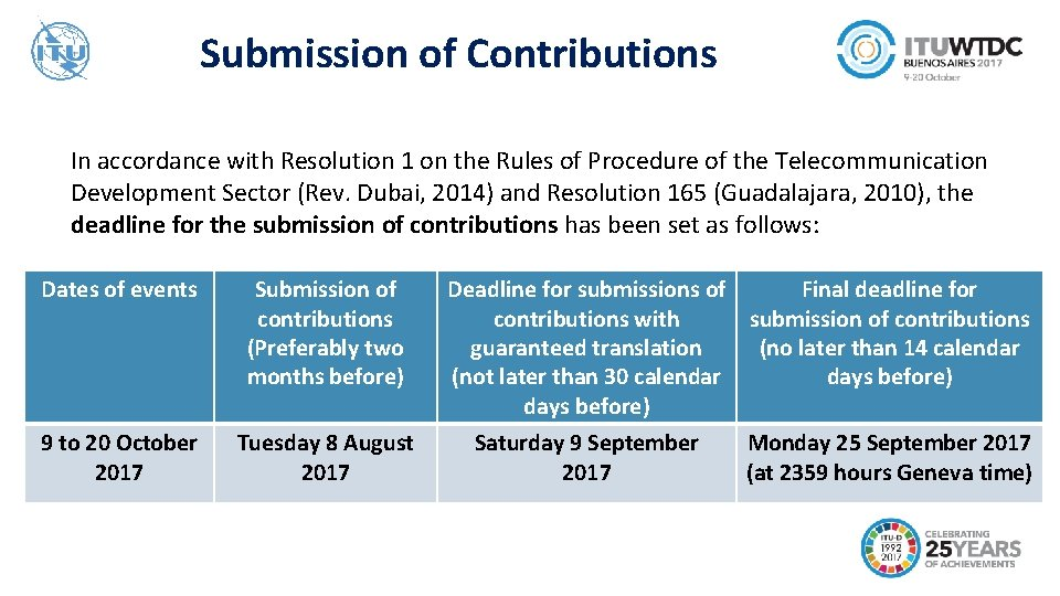 Submission of Contributions In accordance with Resolution 1 on the Rules of Procedure of