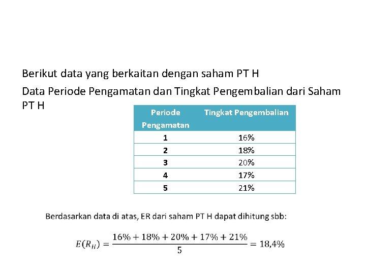 Berikut data yang berkaitan dengan saham PT H Data Periode Pengamatan dan Tingkat Pengembalian
