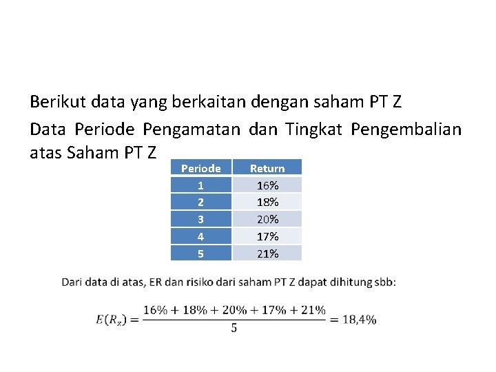 Berikut data yang berkaitan dengan saham PT Z Data Periode Pengamatan dan Tingkat Pengembalian