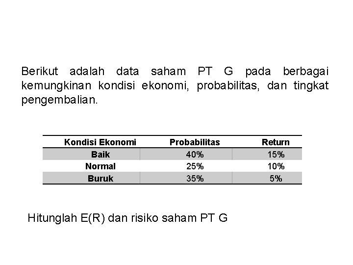 Berikut adalah data saham PT G pada berbagai kemungkinan kondisi ekonomi, probabilitas, dan tingkat