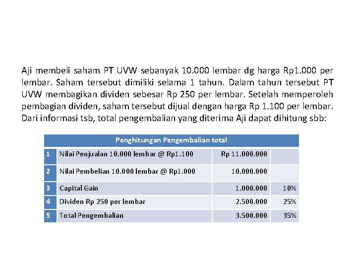 Aji membeli saham PT UVW sebanyak 10. 000 lembar dg harga Rp 1. 000
