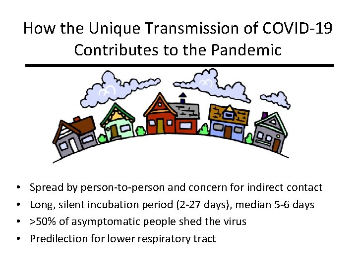 How the Unique Transmission of COVID-19 Contributes to the Pandemic • • Spread by