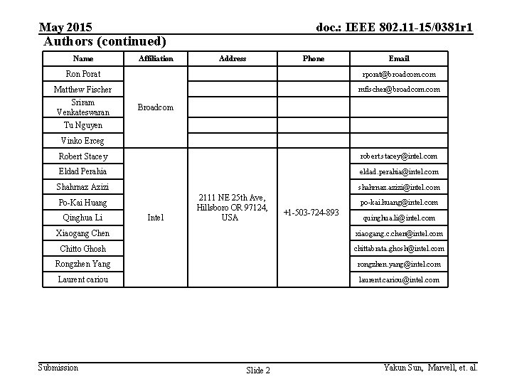 May 2015 doc. : IEEE 802. 11 -15/0381 r 1 Authors (continued) Name Address
