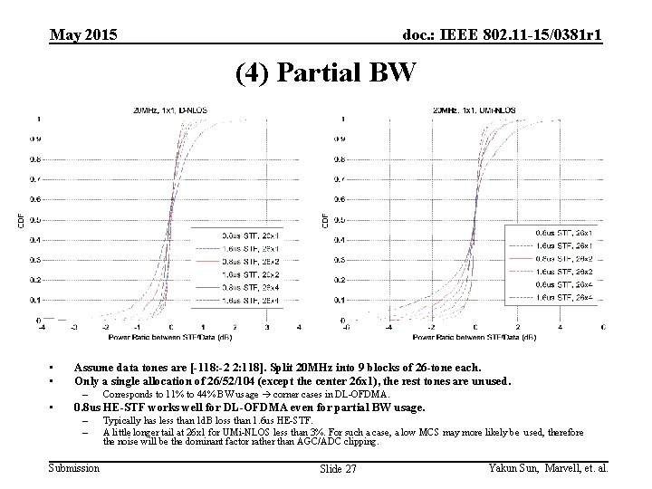 May 2015 doc. : IEEE 802. 11 -15/0381 r 1 (4) Partial BW •