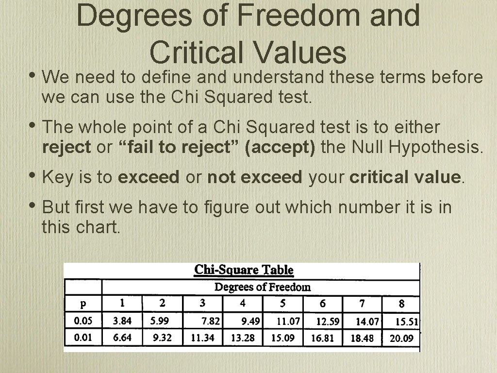 Degrees of Freedom and Critical Values • We need to define and understand these