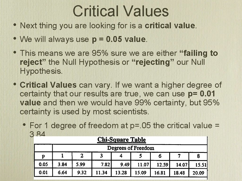 Critical Values • • • Next thing you are looking for is a critical