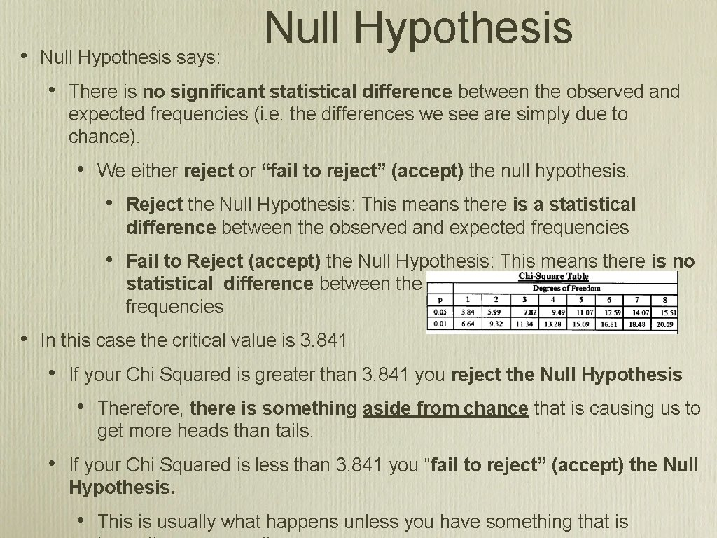 • Null Hypothesis says: • There is no significant statistical difference between the