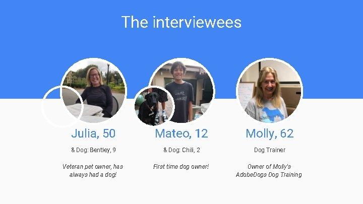 The interviewees Julia, 50 Mateo, 12 Molly, 62 & Dog: Bentley, 9 & Dog: