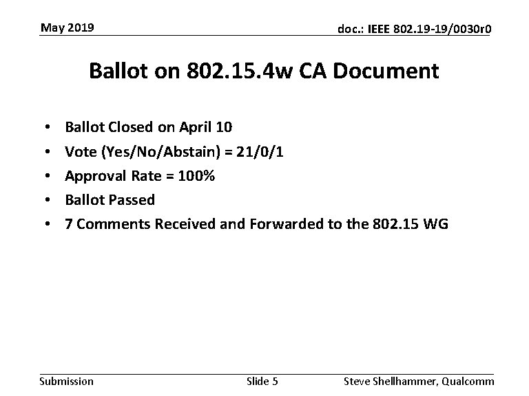 May 2019 doc. : IEEE 802. 19 -19/0030 r 0 Ballot on 802. 15.