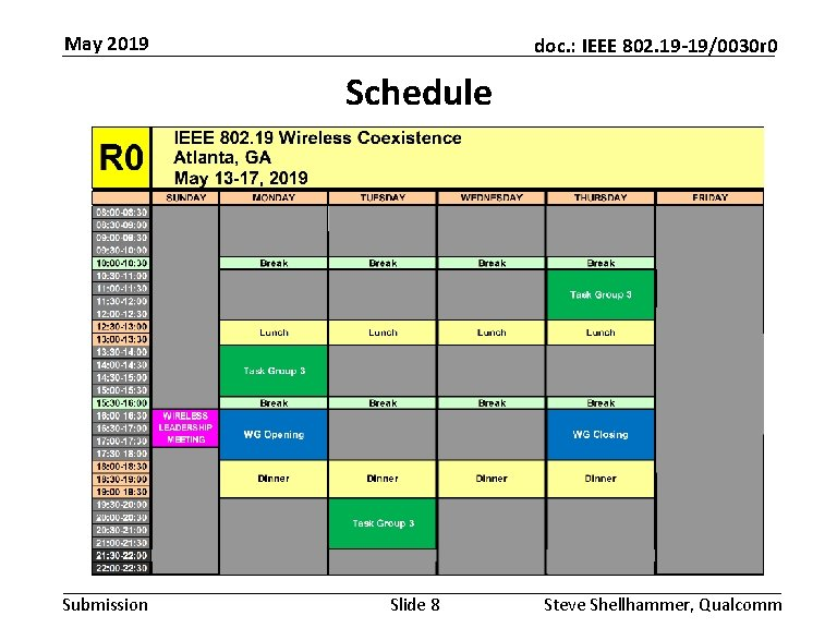 May 2019 doc. : IEEE 802. 19 -19/0030 r 0 Schedule Submission Slide 8