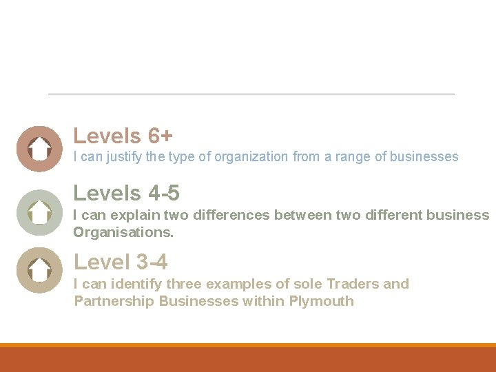 Levels 6+ I can justify the type of organization from a range of businesses