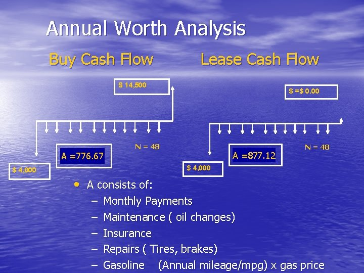 Annual Worth Analysis Buy Cash Flow Lease Cash Flow S 14, 500 A =776.