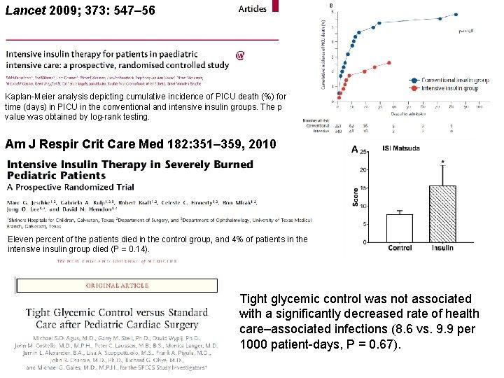 Lancet 2009; 373: 547– 56 Kaplan-Meier analysis depicting cumulative incidence of PICU death (%)