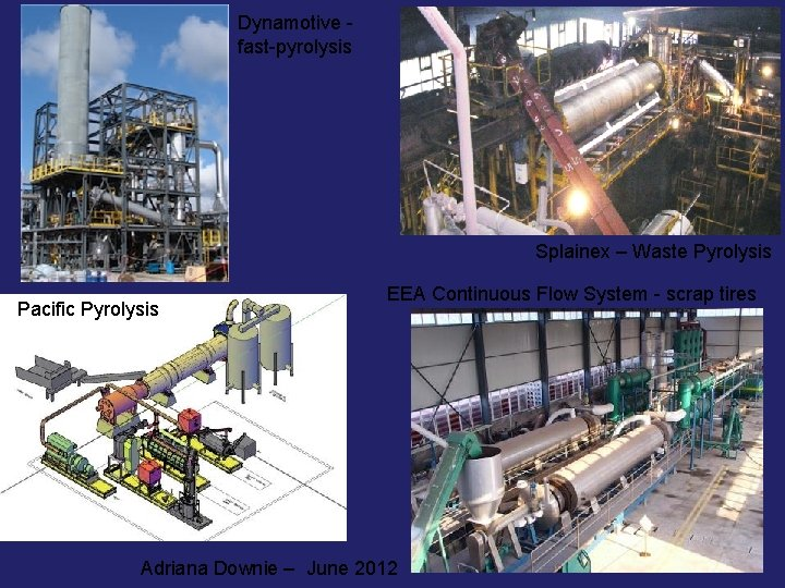 Dynamotive fast-pyrolysis Splainex – Waste Pyrolysis Pacific Pyrolysis EEA Continuous Flow System - scrap