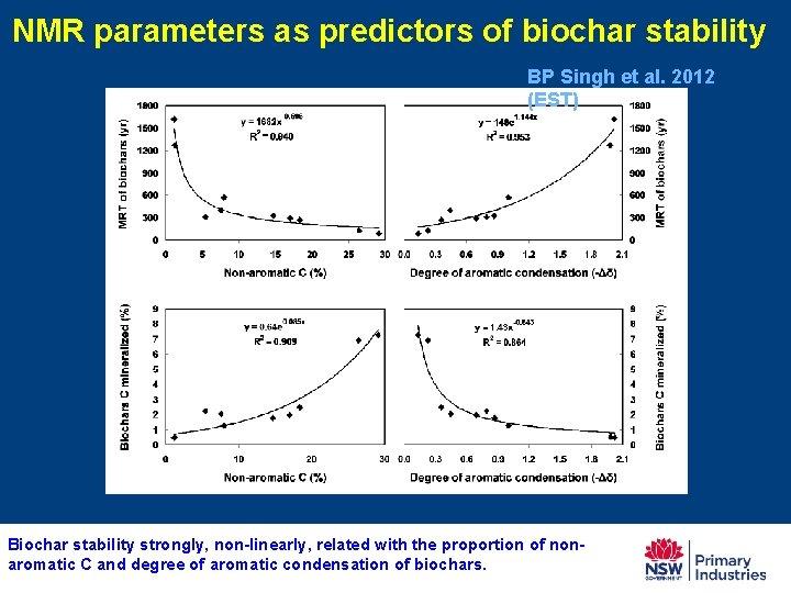 NMR parameters as predictors of biochar stability BP Singh et al. 2012 (EST) Biochar