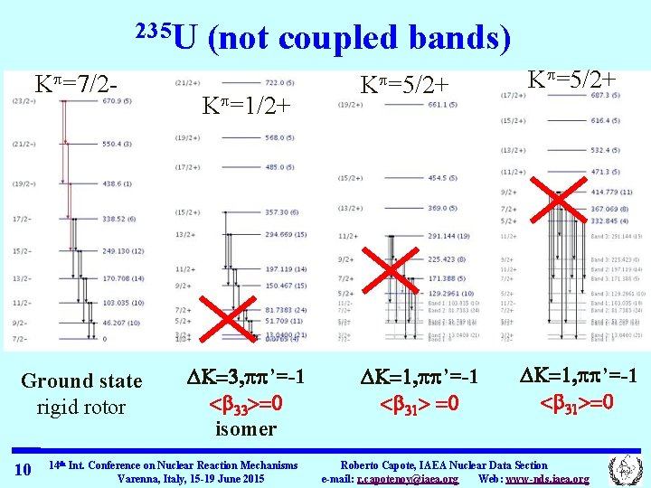 235 U Kp=7/2 - Ground state rigid rotor 10 (not coupled bands) Kp=1/2+ DK=3,