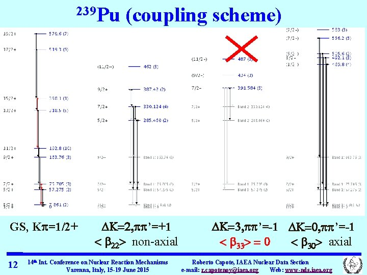 239 Pu GS, Kp=1/2+ 12 (coupling scheme) DK=2, pp'=+1 < b 22> non-axial 14