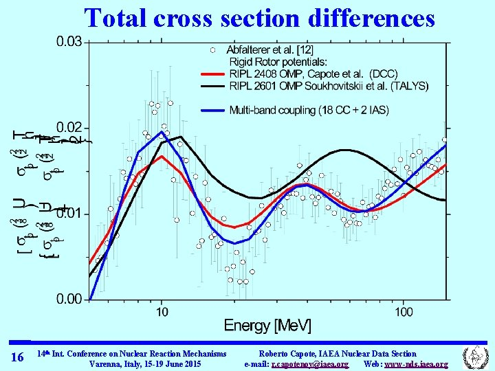 Total cross section differences 16 14 th Int. Conference on Nuclear Reaction Mechanisms Varenna,
