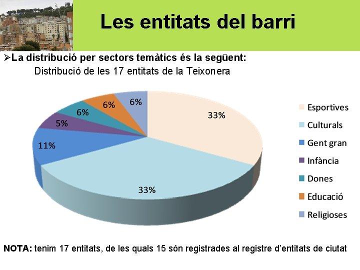 Les entitats del barri ØLa distribució per sectors temàtics és la següent: Distribució de