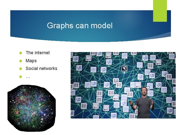 Graphs can model The internet Maps Social networks …