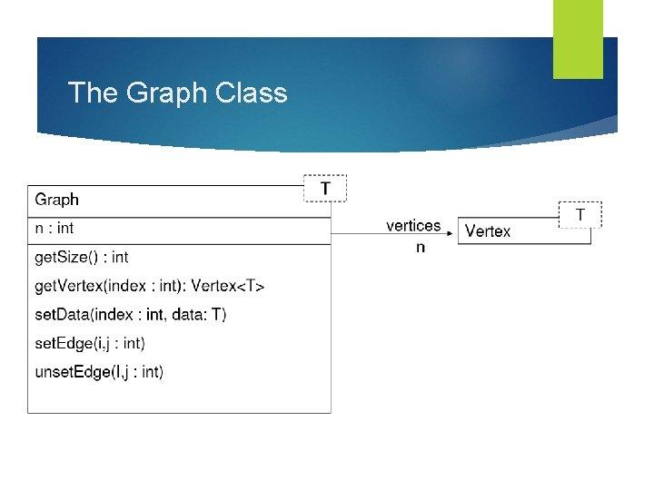 The Graph Class