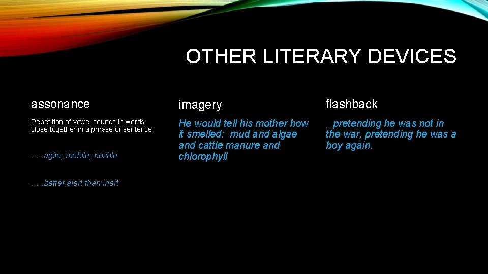 OTHER LITERARY DEVICES assonance imagery flashback Repetition of vowel sounds in words close together