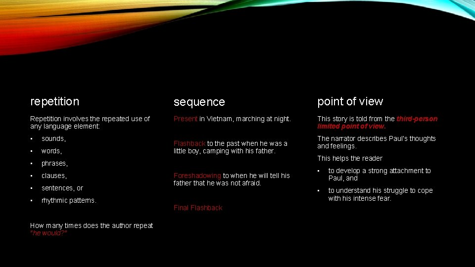 repetition sequence point of view Repetition involves the repeated use of any language element:
