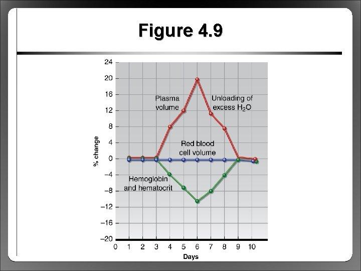 Figure 4. 9