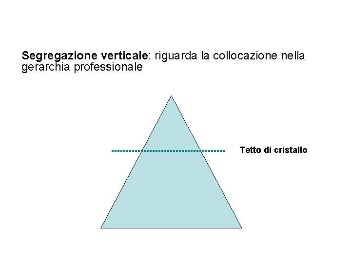 Segregazione verticale: riguarda la collocazione nella gerarchia professionale Tetto di cristallo 22