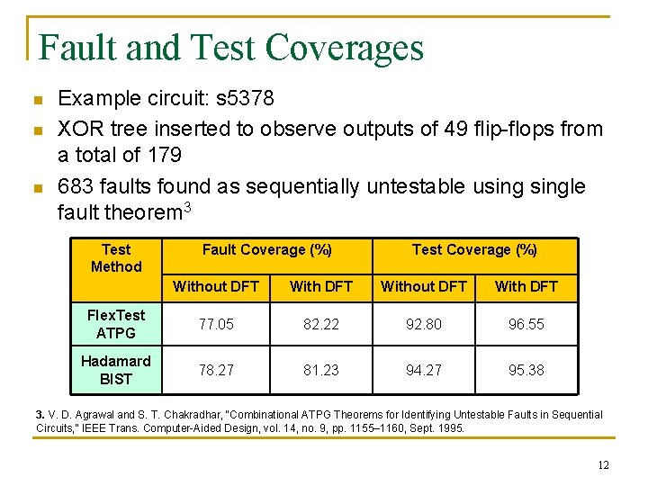 Fault and Test Coverages n n n Example circuit: s 5378 XOR tree inserted