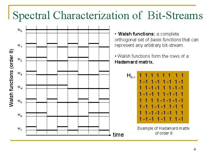 Spectral Characterization of Bit-Streams w 0 Walsh functions (order 8) w 1 w 2