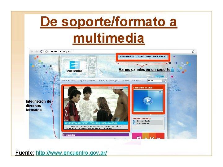 De soporte/formato a multimedia Varios canales en un soporte Integración de diversos formatos Fuente: