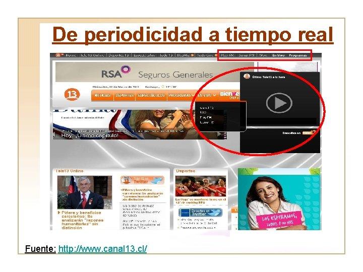 De periodicidad a tiempo real Fuente: http: //www. canal 13. cl/