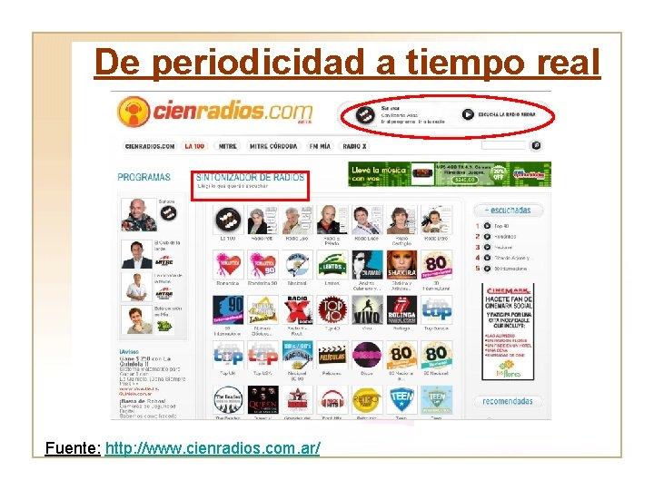 De periodicidad a tiempo real Fuente: http: //www. cienradios. com. ar/