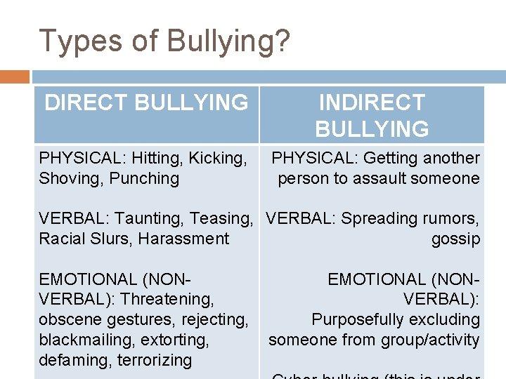 Types of Bullying? DIRECT BULLYING PHYSICAL: Hitting, Kicking, Shoving, Punching INDIRECT BULLYING PHYSICAL: Getting