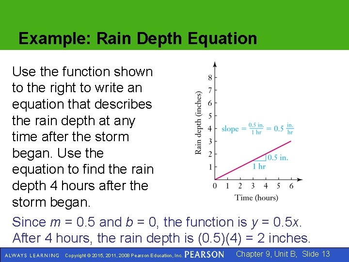Example: Rain Depth Equation Use the function shown to the right to write an