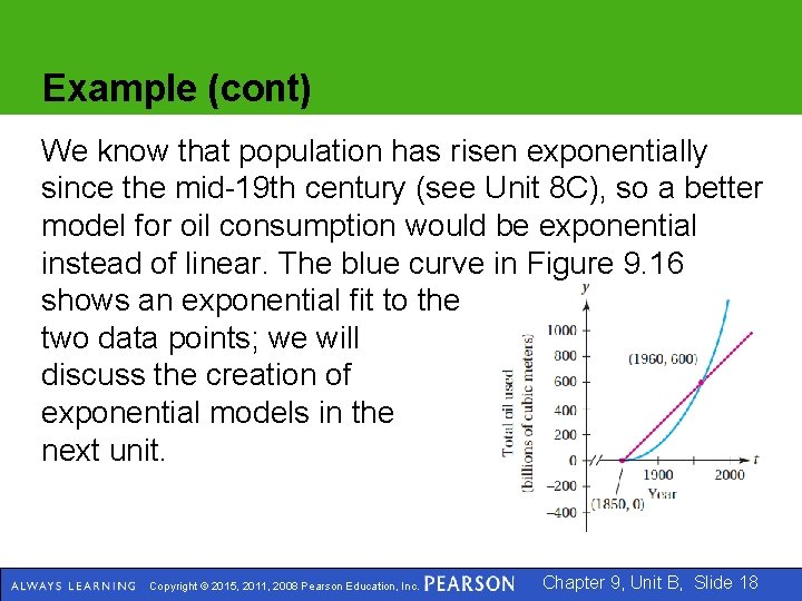 Example (cont) We know that population has risen exponentially since the mid-19 th century