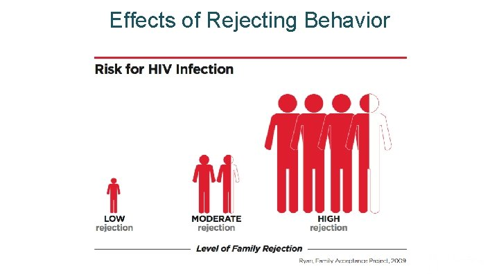 Effects of Rejecting Behavior Mae. Bright Group, LLC
