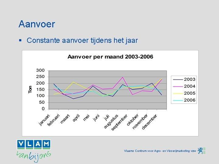Aanvoer § Constante aanvoer tijdens het jaar Vlaams Centrum voor Agro- en Visserijmarketing vzw