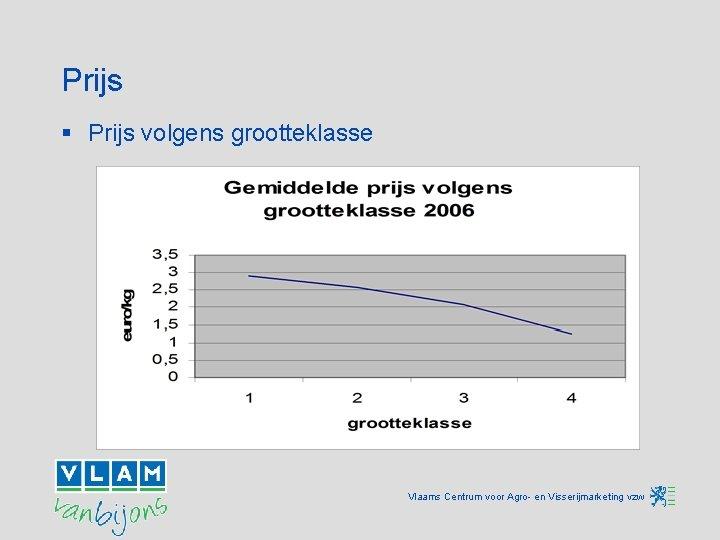 Prijs § Prijs volgens grootteklasse Vlaams Centrum voor Agro- en Visserijmarketing vzw