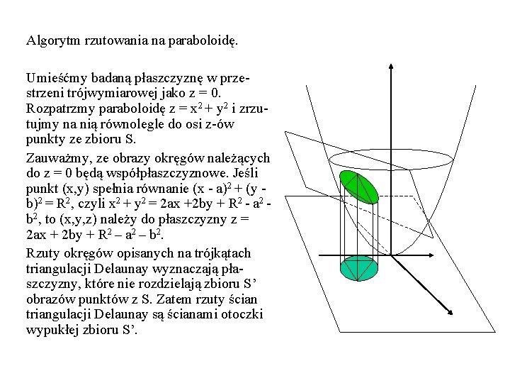 Algorytm rzutowania na paraboloidę. Umieśćmy badaną płaszczyznę w przestrzeni trójwymiarowej jako z = 0.