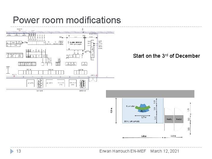 Power room modifications Start on the 3 rd of December 13 Erwan Harrouch EN-MEF